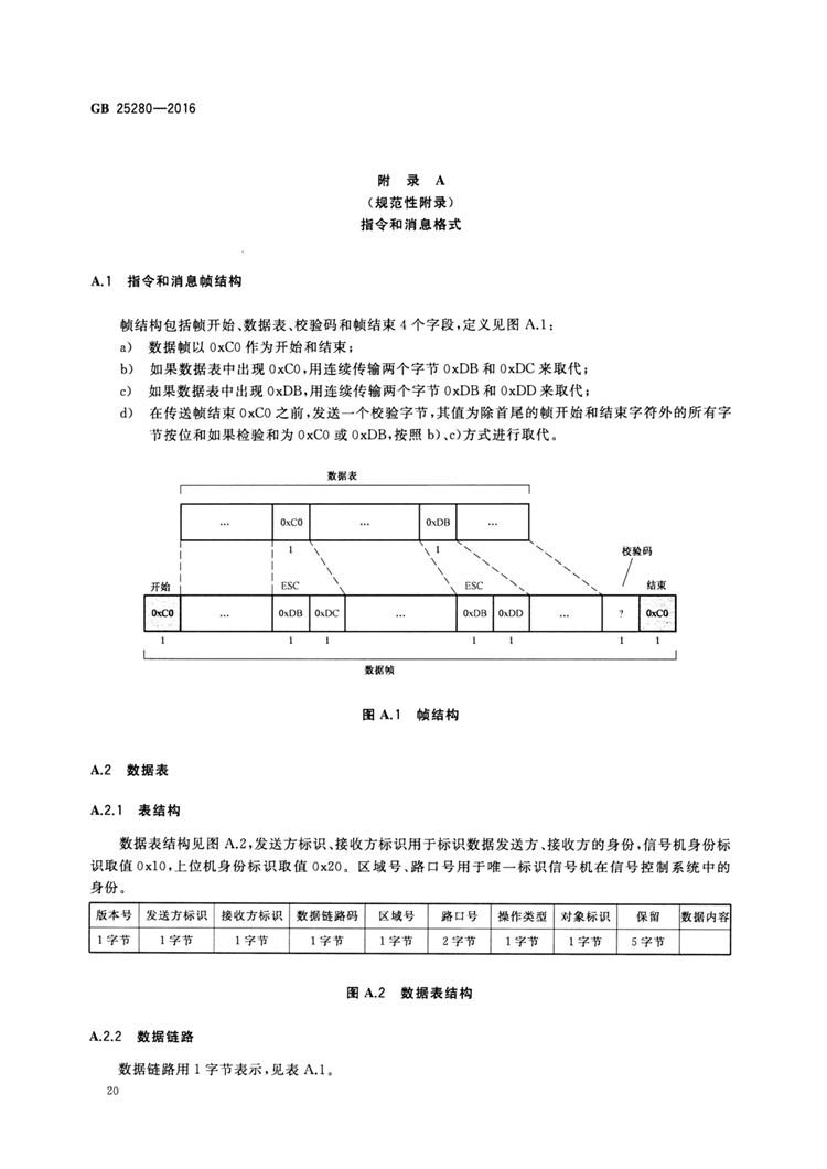 C:UserslenovoDesktop\u65b0建文件夹\u65b0建文件夹\u65b0建文件夹 (194)\u65b0建文件夹\u3010行业标准】 道路交通信号控制机_页面_25.jpg